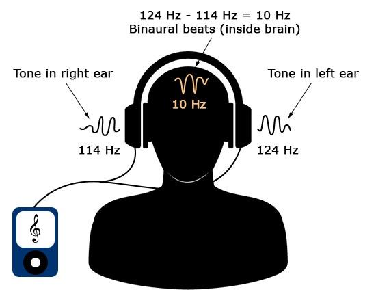 binaural-beat-diagram.jpg